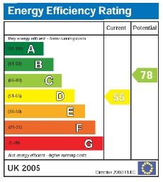 The Energy Performance of Buildings (Certificates and Inspections .